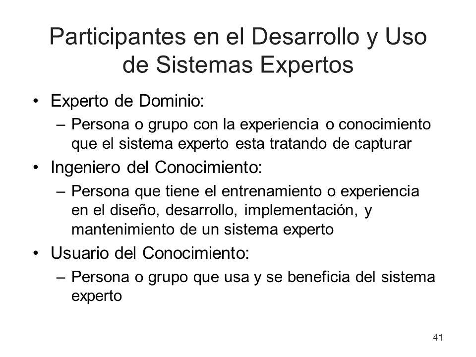41 Participantes en el Desarrollo y Uso de Sistemas Expertos Experto de Dominio: –Persona o grupo con la experiencia o conocimiento que el sistema exp