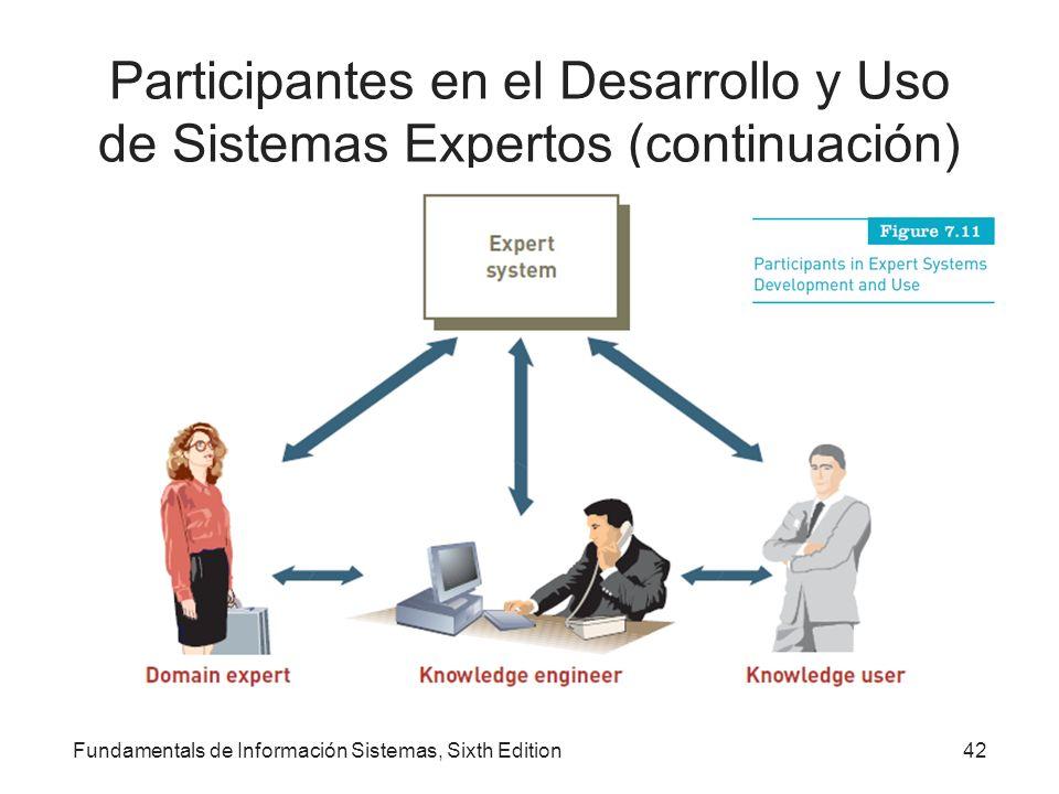 Participantes en el Desarrollo y Uso de Sistemas Expertos (continuación) Fundamentals de Información Sistemas, Sixth Edition42