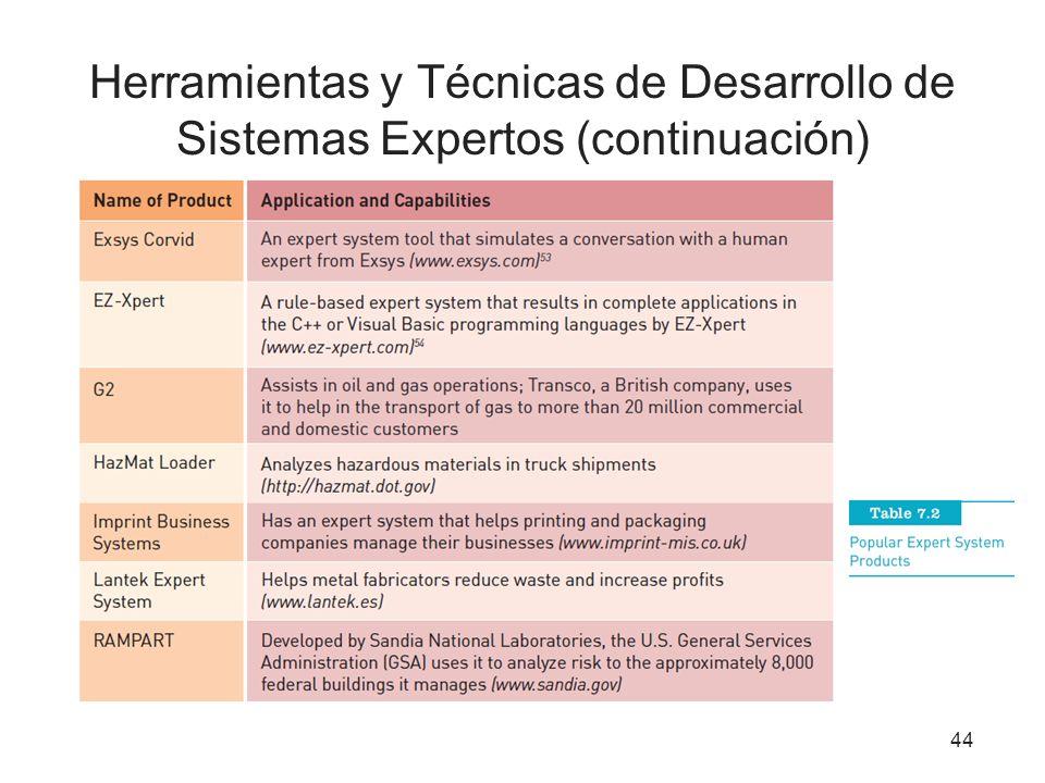 Herramientas y Técnicas de Desarrollo de Sistemas Expertos (continuación) 44