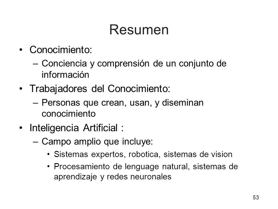 53 Resumen Conocimiento: –Conciencia y comprensión de un conjunto de información Trabajadores del Conocimiento: –Personas que crean, usan, y diseminan