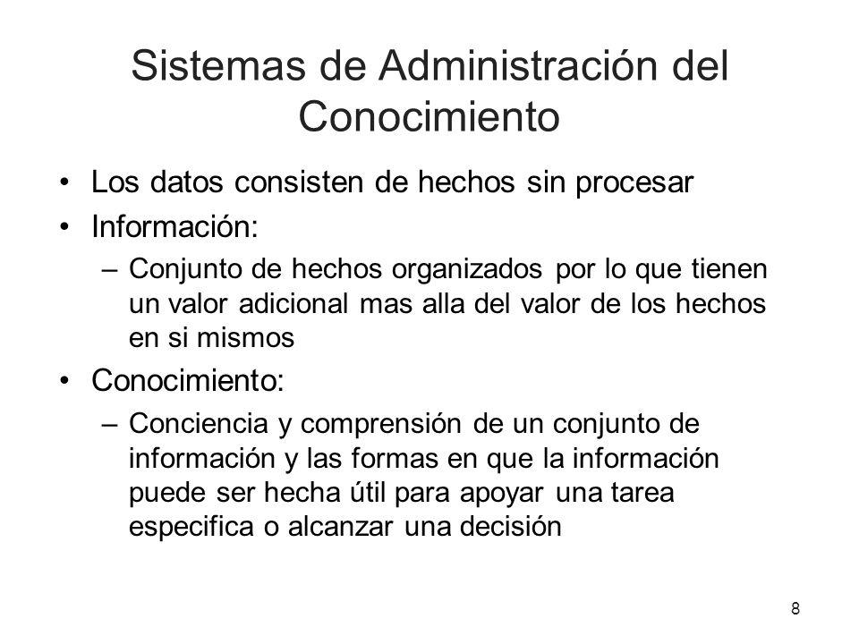 8 Sistemas de Administración del Conocimiento Los datos consisten de hechos sin procesar Información: –Conjunto de hechos organizados por lo que tiene