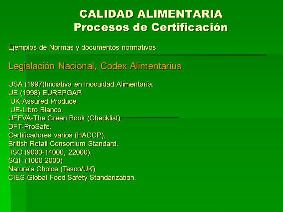CALIDAD ALIMENTARIA Procesos de Certificación Ejemplos de Normas y documentos normativos Legislación Nacional, Codex Alimentarius USA (1997)Iniciativa