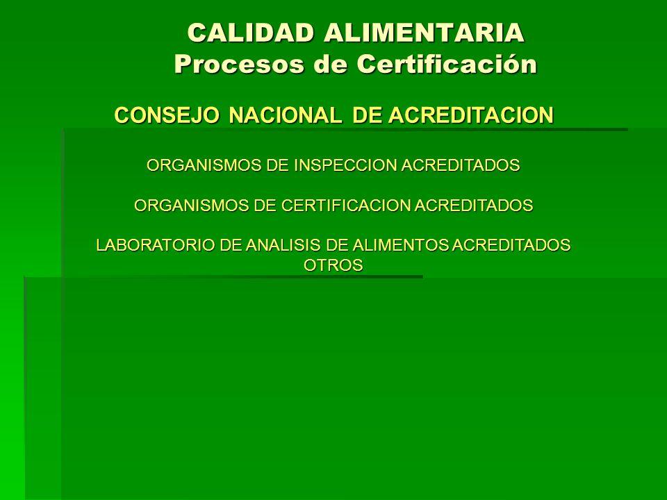 CALIDAD ALIMENTARIA Procesos de Certificación CONSEJO NACIONAL DE ACREDITACION ORGANISMOS DE INSPECCION ACREDITADOS ORGANISMOS DE CERTIFICACION ACREDI