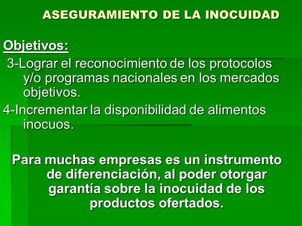 ASEGURAMIENTO DE LA INOCUIDAD Objetivos: 3-Lograr el reconocimiento de los protocolos y/o programas nacionales en los mercados objetivos. 3-Lograr el