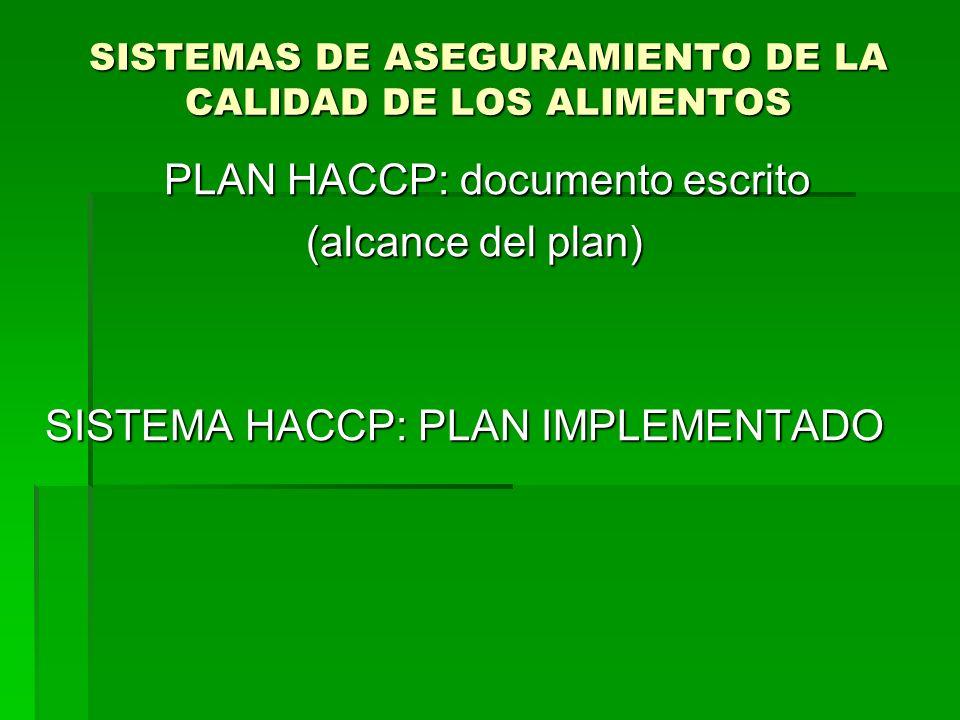 SISTEMAS DE ASEGURAMIENTO DE LA CALIDAD DE LOS ALIMENTOS PLAN HACCP: documento escrito PLAN HACCP: documento escrito (alcance del plan) (alcance del p