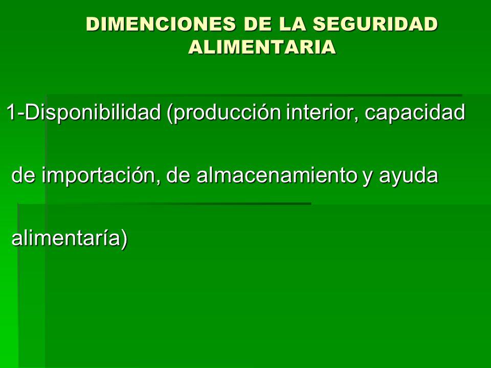 DIMENCIONES DE LA SEGURIDAD ALIMENTARIA 1-Disponibilidad (producción interior, capacidad de importación, de almacenamiento y ayuda de importación, de
