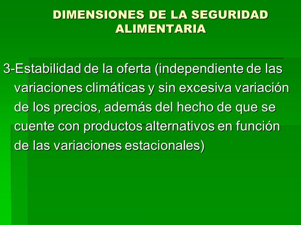 DIMENSIONES DE LA SEGURIDAD ALIMENTARIA 3-Estabilidad de la oferta (independiente de las variaciones climáticas y sin excesiva variación variaciones c