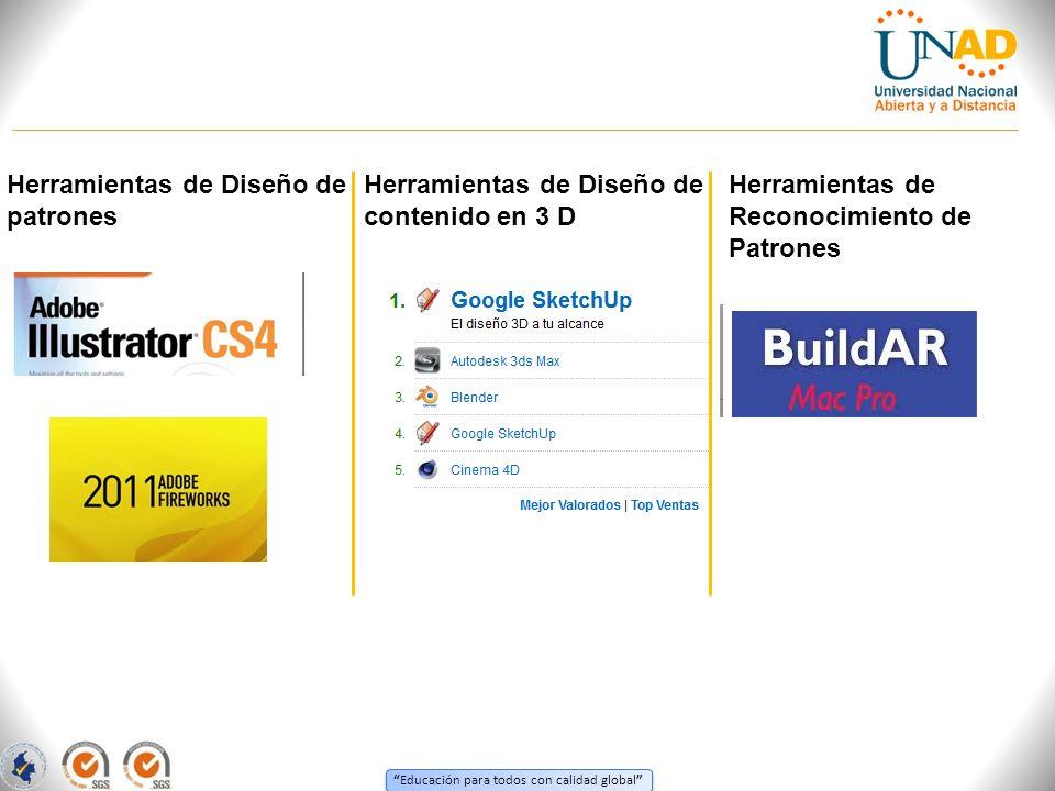 Educación para todos con calidad global Herramientas de Diseño de contenido en 3 D Herramientas de Diseño de patrones Herramientas de Reconocimiento de Patrones