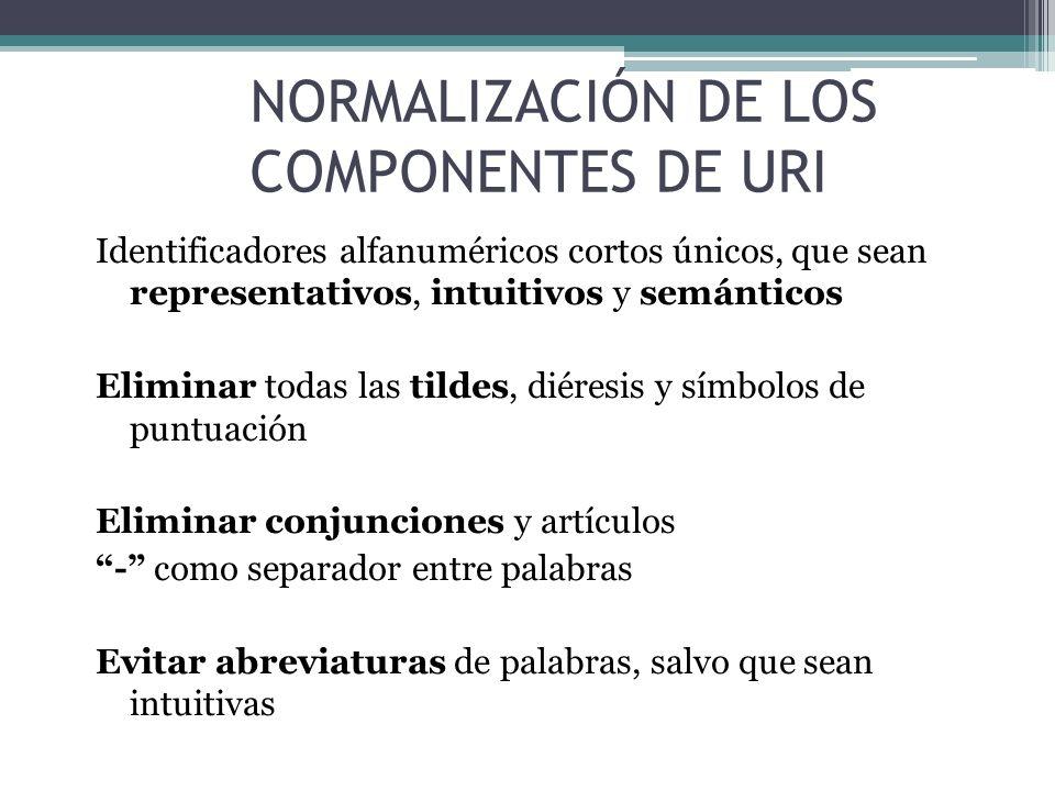 NORMALIZACIÓN DE LOS COMPONENTES DE URI Identificadores alfanuméricos cortos únicos, que sean representativos, intuitivos y semánticos Eliminar todas