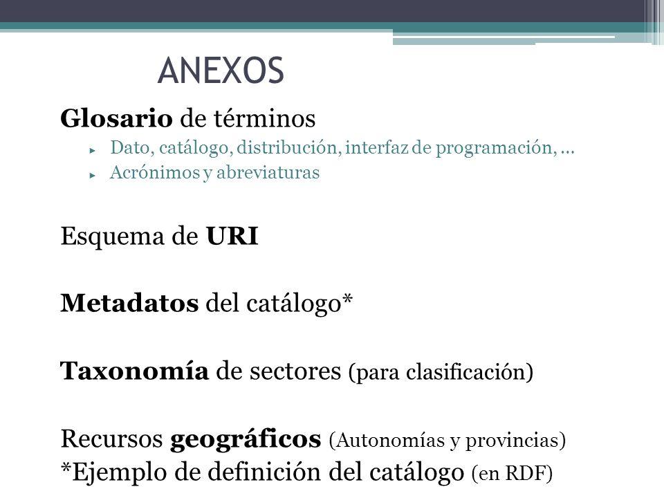 ANEXOS Glosario de términos Dato, catálogo, distribución, interfaz de programación, … Acrónimos y abreviaturas Esquema de URI Metadatos del catálogo*