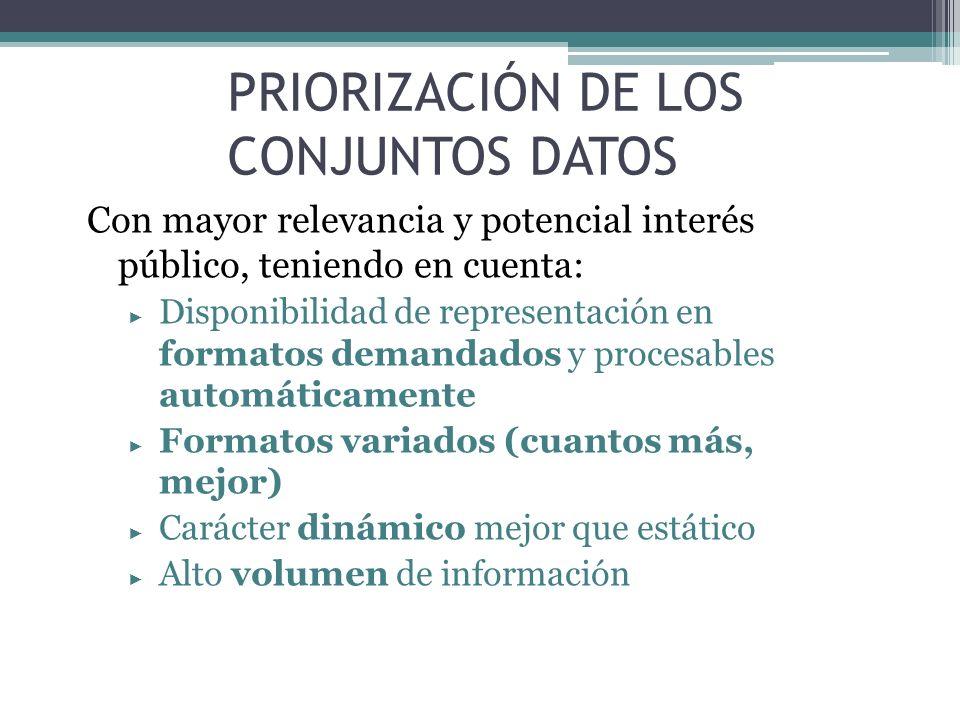 PRIORIZACIÓN DE LOS CONJUNTOS DATOS Con mayor relevancia y potencial interés público, teniendo en cuenta: Disponibilidad de representación en formatos