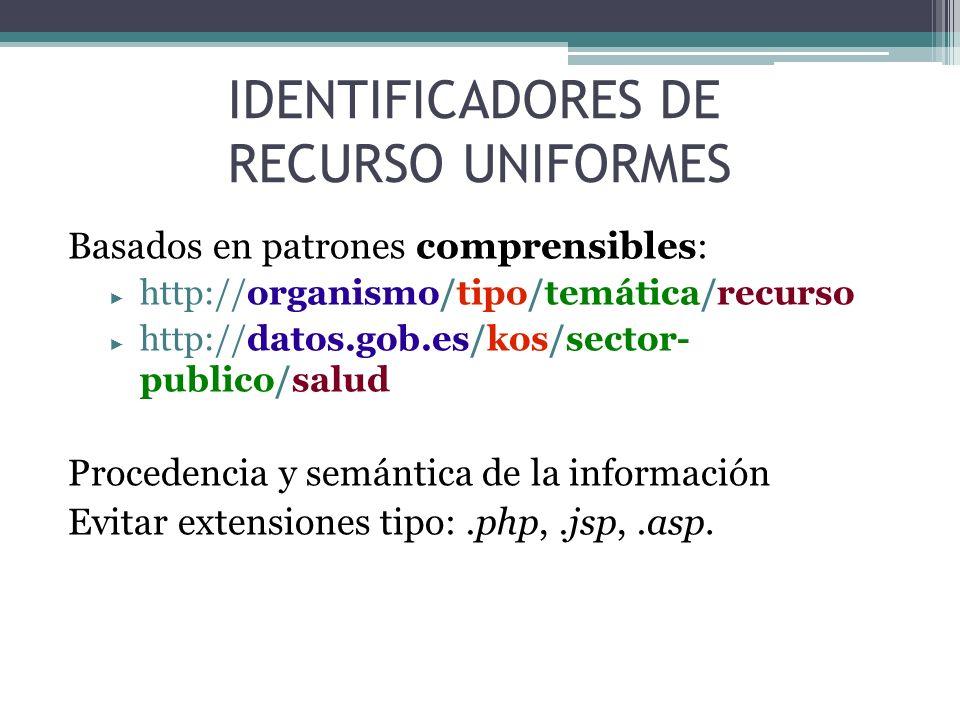 IDENTIFICADORES DE RECURSO UNIFORMES Basados en patrones comprensibles: http://organismo/tipo/temática/recurso http://datos.gob.es/kos/sector- publico