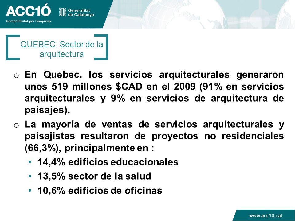 www.acc10.cat o En Quebec, los servicios arquitecturales generaron unos 519 millones $CAD en el 2009 (91% en servicios arquitecturales y 9% en servici