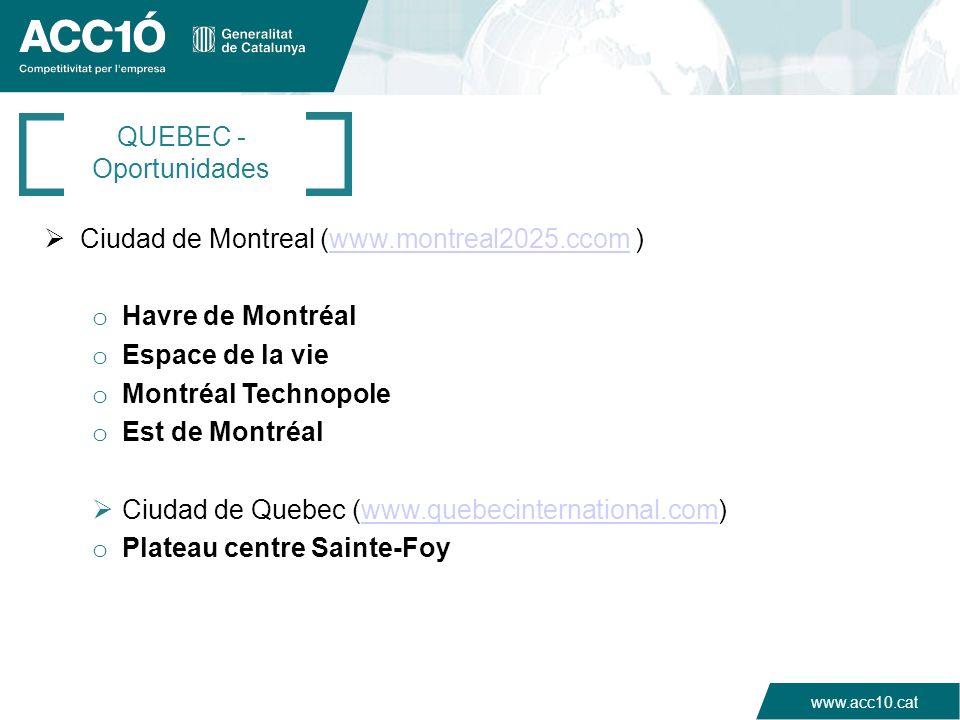 www.acc10.cat QUEBEC - Oportunidades Desarrollo sostenible o Visión europea bienvenida (vs EEUU) o Nuevas formas de hacer Le Plan Nord (plannord.gouv.qc.ca)plannord.gouv.qc.ca o 80 mil millones sobre 25 años o Creación y/o consolidación de unos 20.000 empleos anualmente o 1,2 millones km², o 72% de la superficie del Quebec o Menos de 2% de la población del Quebec