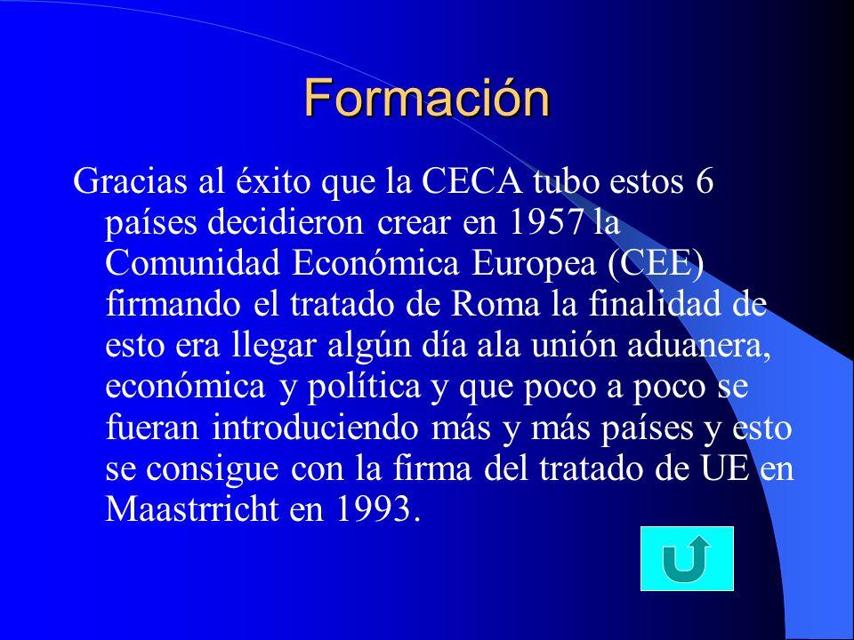 Tratados del proceso de la UE AcuerdoFechaVigorOrganismo T.