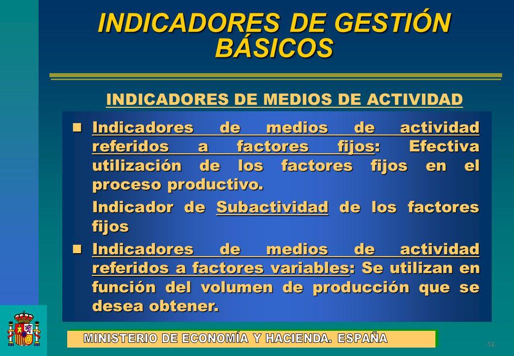 -12- Indicadores de medios de actividad referidos a factores fijos: Efectiva utilización de los factores fijos en el proceso productivo. Indicadores d