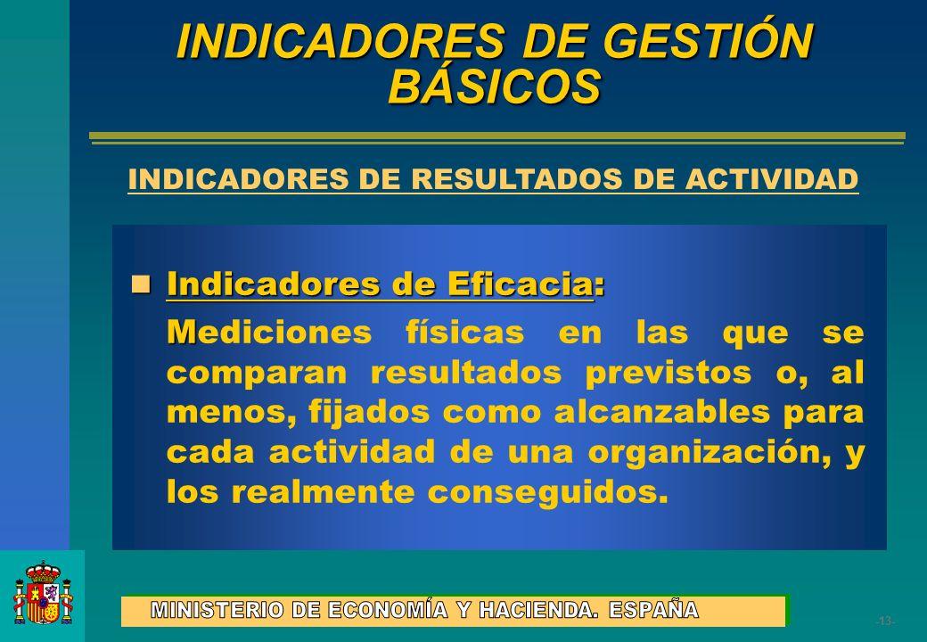 -13- Indicadores de Eficacia: Indicadores de Eficacia: M Mediciones físicas en las que se comparan resultados previstos o, al menos, fijados como alca