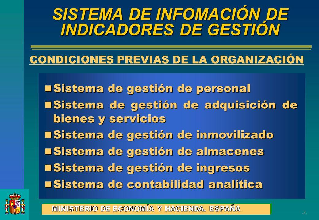 -7--7- SISTEMA DE INFOMACIÓN DE INDICADORES DE GESTIÓN CONDICIONES PREVIAS DE LA ORGANIZACIÓN Sistema de gestión de personal Sistema de gestión de per