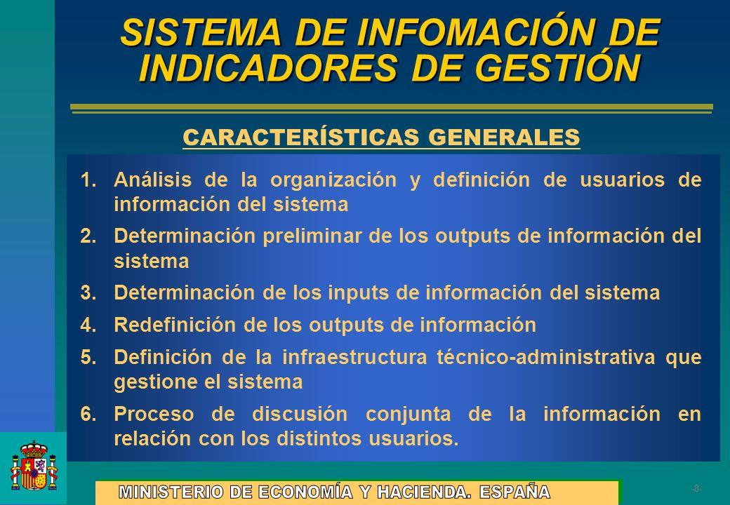 -8--8- SISTEMA DE INFOMACIÓN DE INDICADORES DE GESTIÓN 1.Análisis de la organización y definición de usuarios de información del sistema 2.Determinaci
