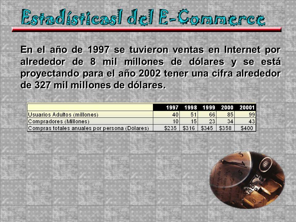 En el año de 1997 se tuvieron ventas en Internet por alrededor de 8 mil millones de dólares y se está proyectando para el año 2002 tener una cifra alrededor de 327 mil millones de dólares.