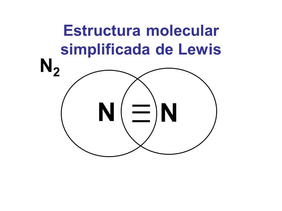 Estructura molecular simplificada de Lewis N2N2 N N