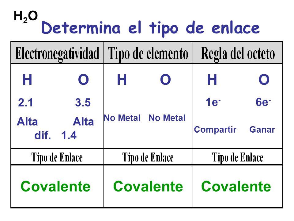Determina el tipo de enlace H O 2.1 3.5 Alta Alta dif.