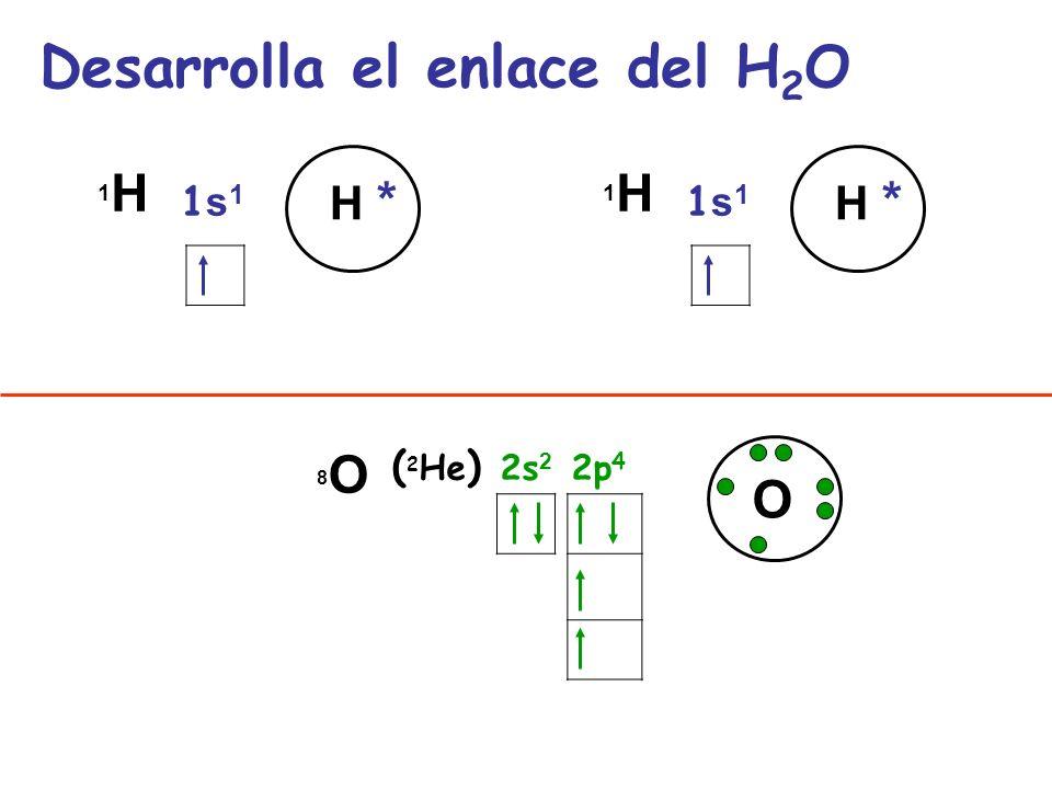 1H1H 1s11s1 H * 8O8O ( 2 He ) 2s 2 2p 4 O Desarrolla el enlace del H 2 O 1H1H 1s11s1 H *
