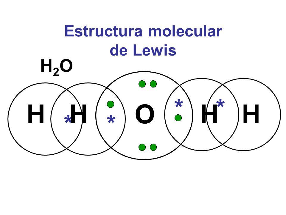 O * H Estructura molecular de Lewis * H H2OH2O O * H * H