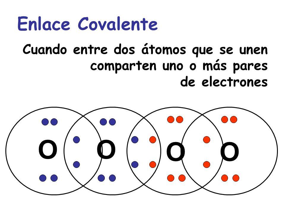 Enlace Covalente Cuando entre dos átomos que se unen comparten uno o más pares de electrones O O O O