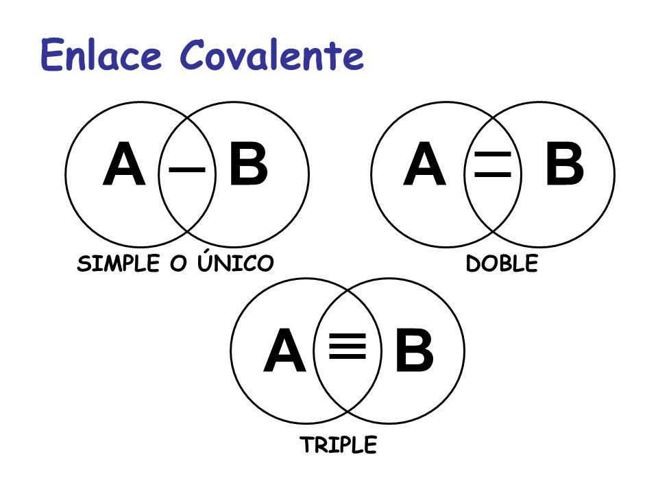 Enlace Covalente BAB AB A SIMPLE O ÚNICO TRIPLE DOBLE