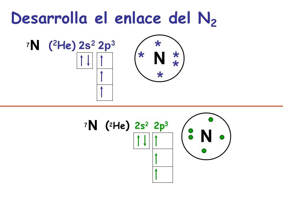 7N7N ( 2 He) 2s 2 2p 3 N * ( 2 He ) 2s 2 2p 3 N Desarrolla el enlace del N 2 7N7N * * * *
