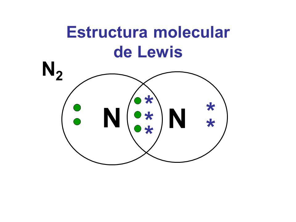Estructura molecular de Lewis N2N2 * N * N * * *