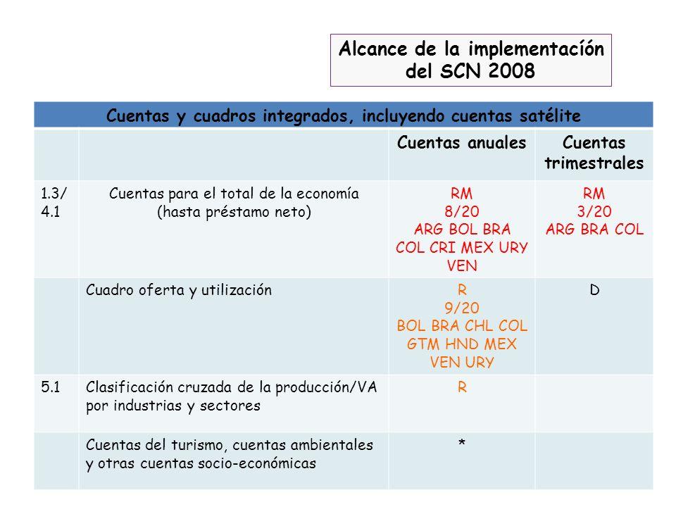 Alcance de la implementacíón del SCN 2008 Cuentas y cuadros integrados, incluyendo cuentas satélite Cuentas anualesCuentas trimestrales 1.3/ 4.1 Cuent