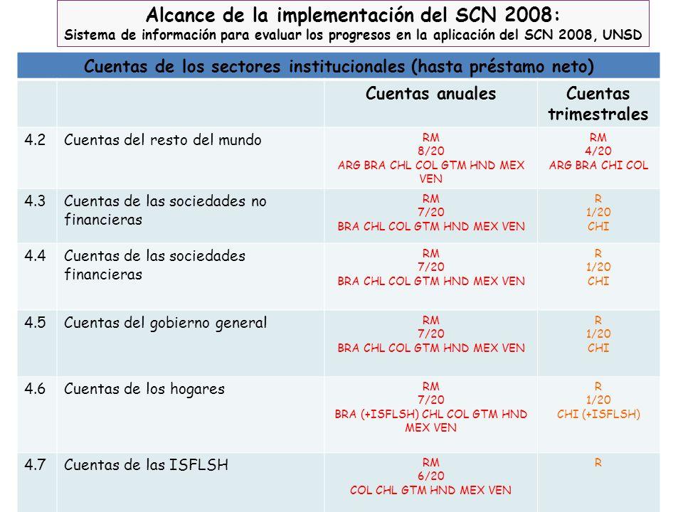 Alcance de la implementación del SCN 2008: Sistema de información para evaluar los progresos en la aplicación del SCN 2008, UNSD Cuentas de los sector