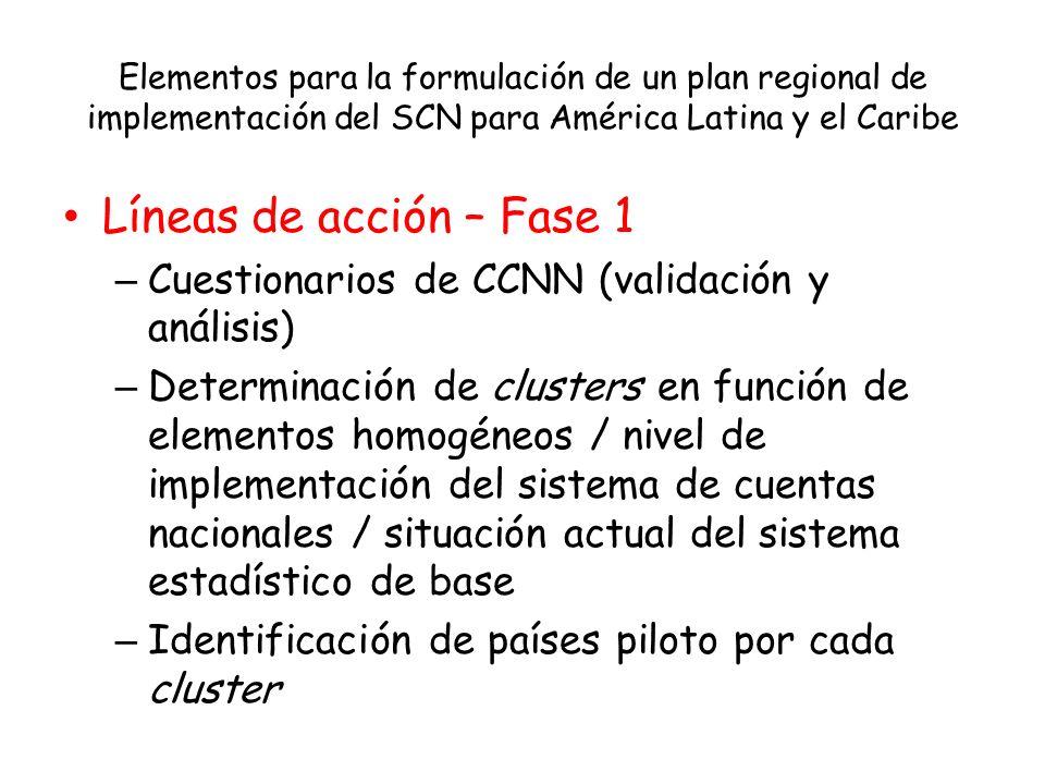 Elementos para la formulación de un plan regional de implementación del SCN para América Latina y el Caribe Líneas de acción – Fase 1 – Cuestionarios