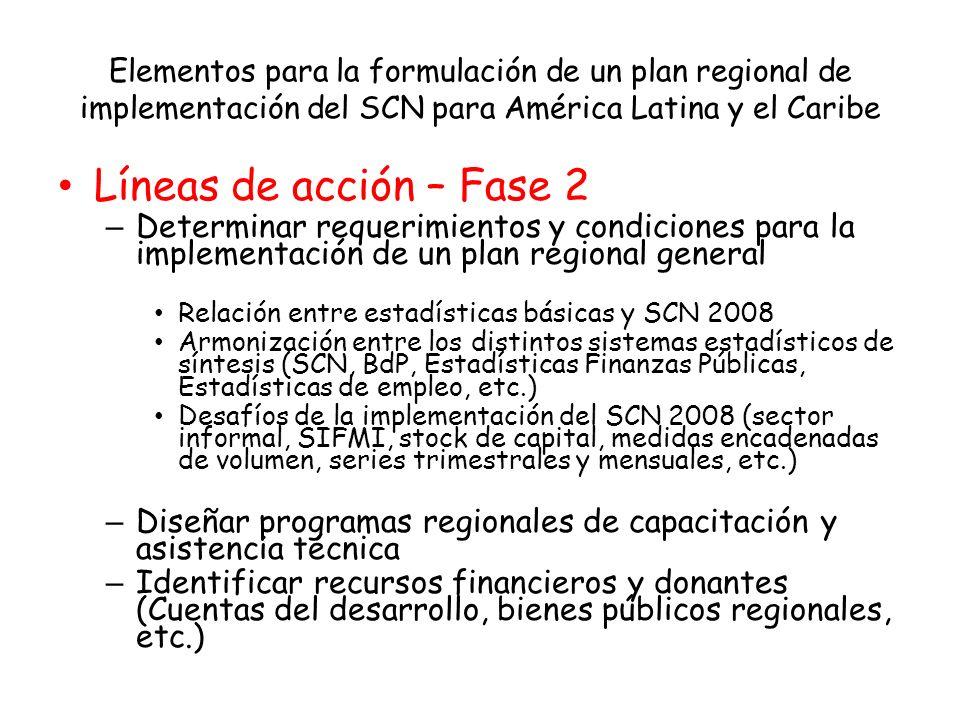 Elementos para la formulación de un plan regional de implementación del SCN para América Latina y el Caribe Líneas de acción – Fase 2 – Determinar req