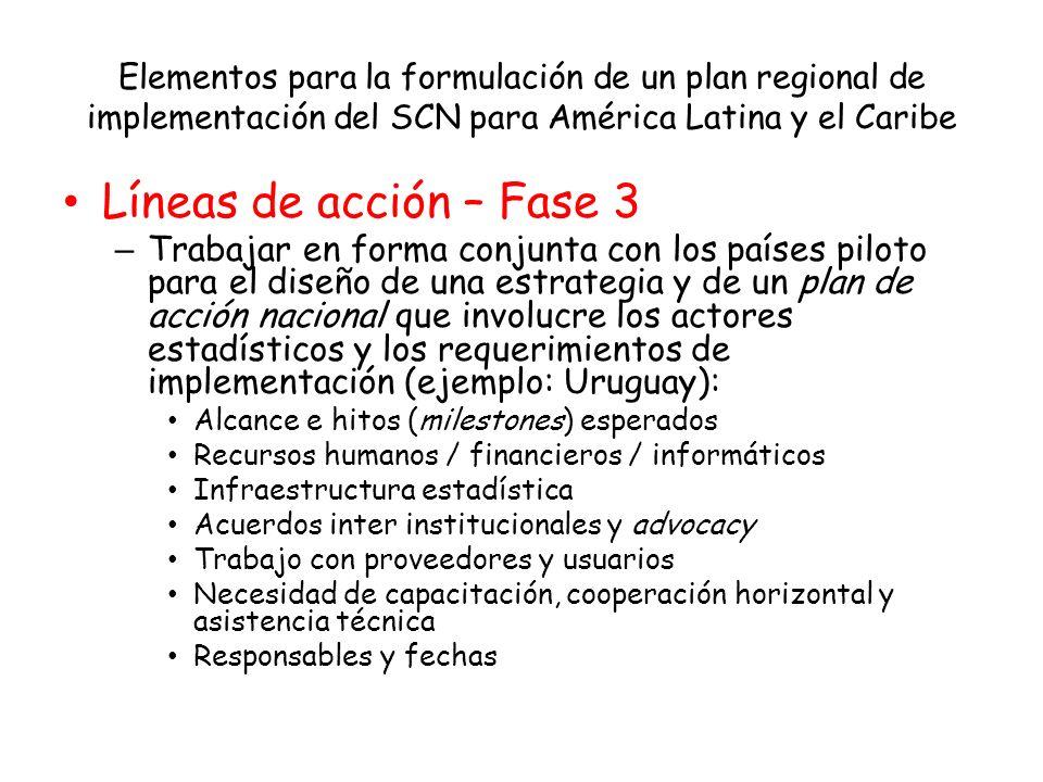 Elementos para la formulación de un plan regional de implementación del SCN para América Latina y el Caribe Líneas de acción – Fase 3 – Trabajar en fo