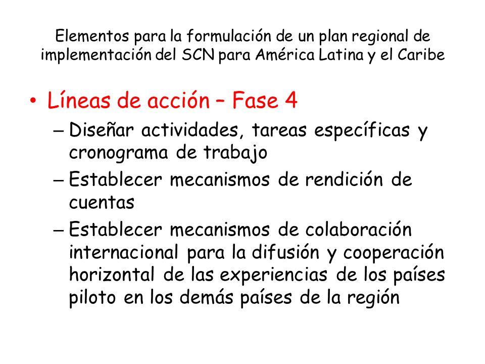 Elementos para la formulación de un plan regional de implementación del SCN para América Latina y el Caribe Líneas de acción – Fase 4 – Diseñar activi