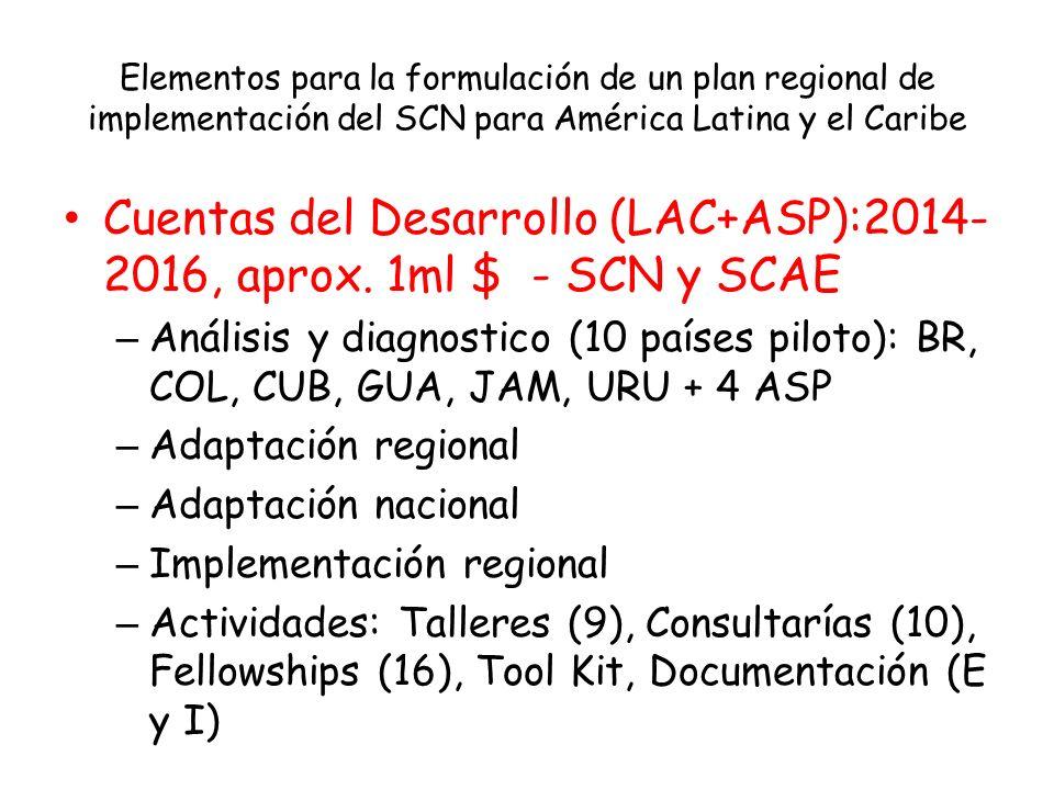 Elementos para la formulación de un plan regional de implementación del SCN para América Latina y el Caribe Cuentas del Desarrollo (LAC+ASP):2014- 201