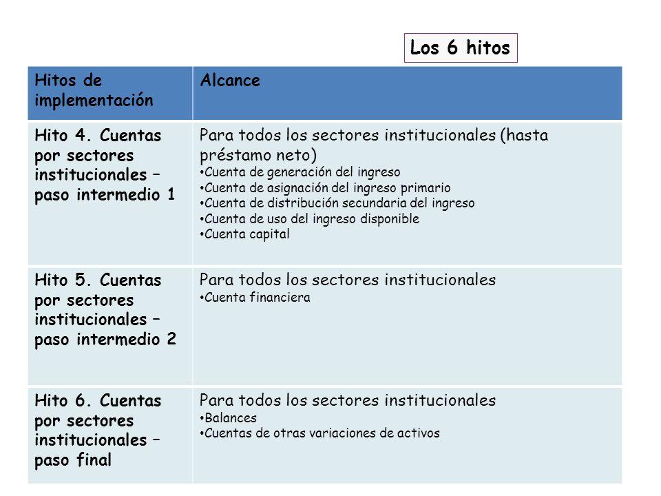 9 Los 6 hitos Hitos de implementación Alcance Hito 4. Cuentas por sectores institucionales – paso intermedio 1 Para todos los sectores institucionales