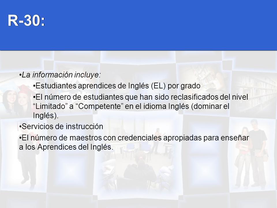 R-30: La información incluye: Estudiantes aprendices de Inglés (EL) por grado El número de estudiantes que han sido reclasificados del nivel Limitado a Competente en el idioma Inglés (dominar el Inglés).