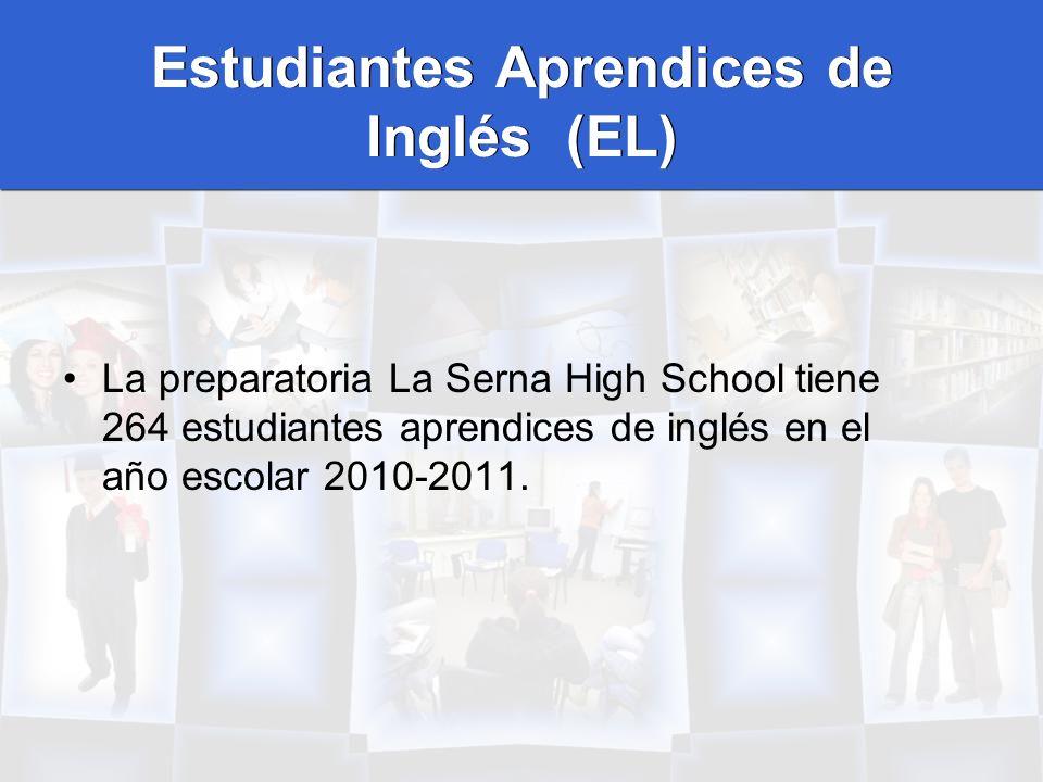 Estudiantes Aprendices de Inglés (EL) La preparatoria La Serna High School tiene 264 estudiantes aprendices de inglés en el año escolar 2010-2011.