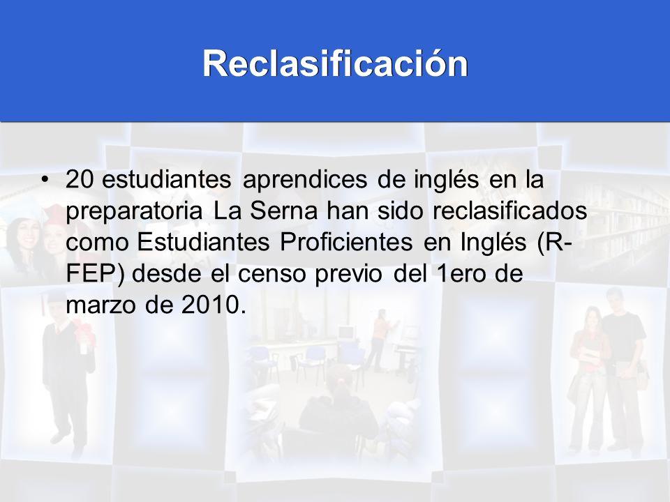Reclasificación 20 estudiantes aprendices de inglés en la preparatoria La Serna han sido reclasificados como Estudiantes Proficientes en Inglés (R- FE