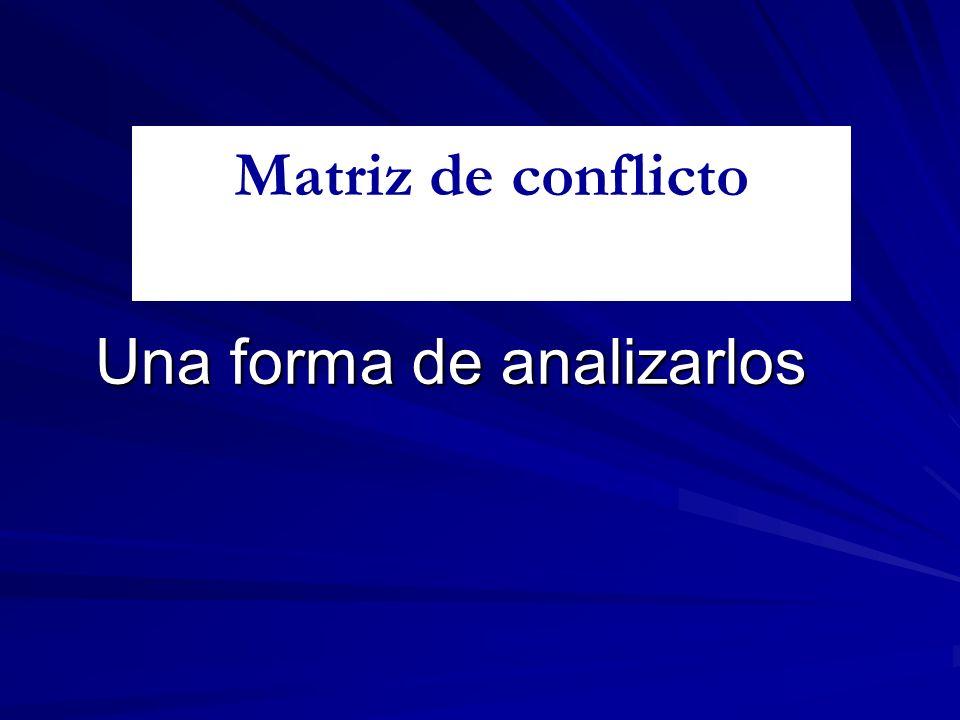 Una forma de analizarlos Matriz de conflicto