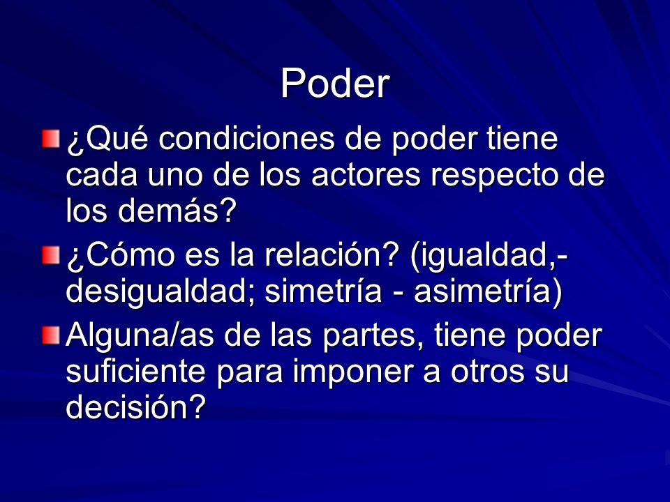 Poder ¿Qué condiciones de poder tiene cada uno de los actores respecto de los demás? ¿Cómo es la relación? (igualdad,- desigualdad; simetría - asimetr