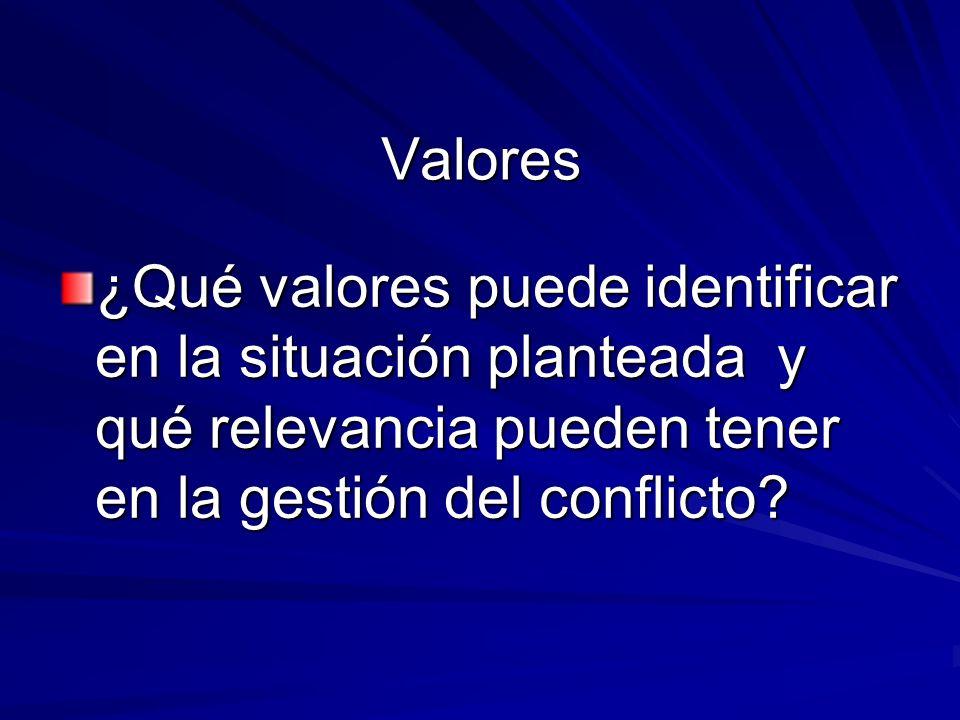 Valores ¿Qué valores puede identificar en la situación planteada y qué relevancia pueden tener en la gestión del conflicto? ¿Qué valores puede identif