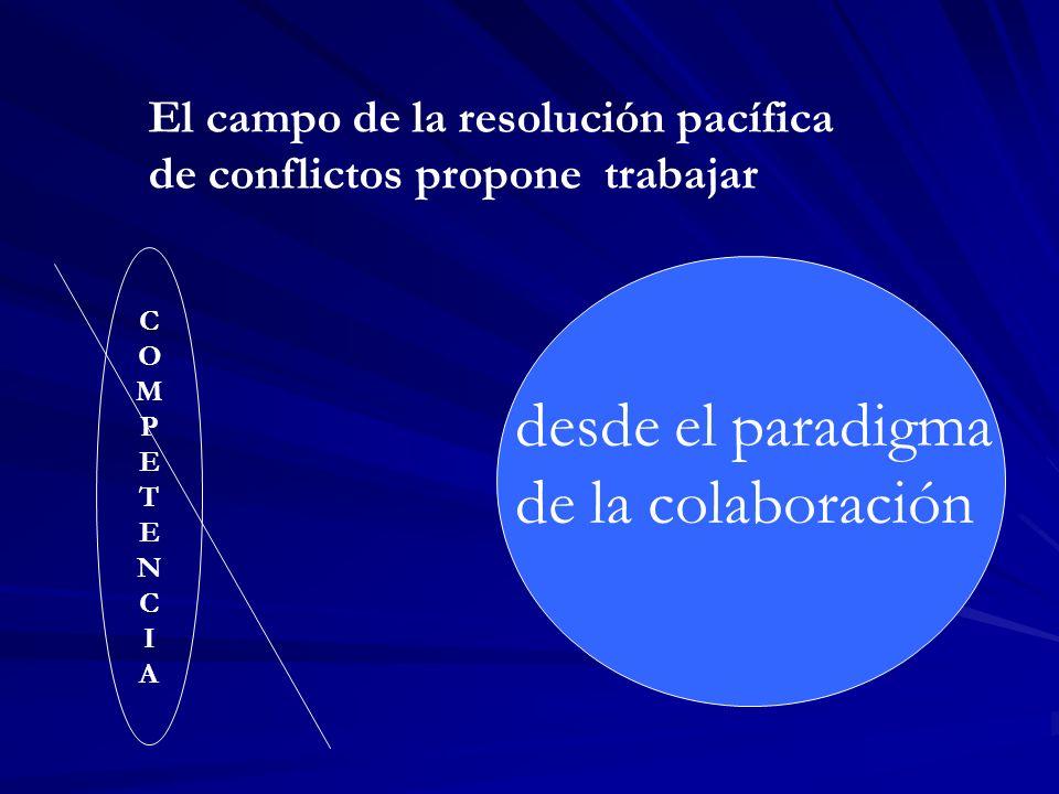 El campo de la resolución pacífica de conflictos propone trabajar COMPETENCIACOMPETENCIA desde el paradigma de la colaboración