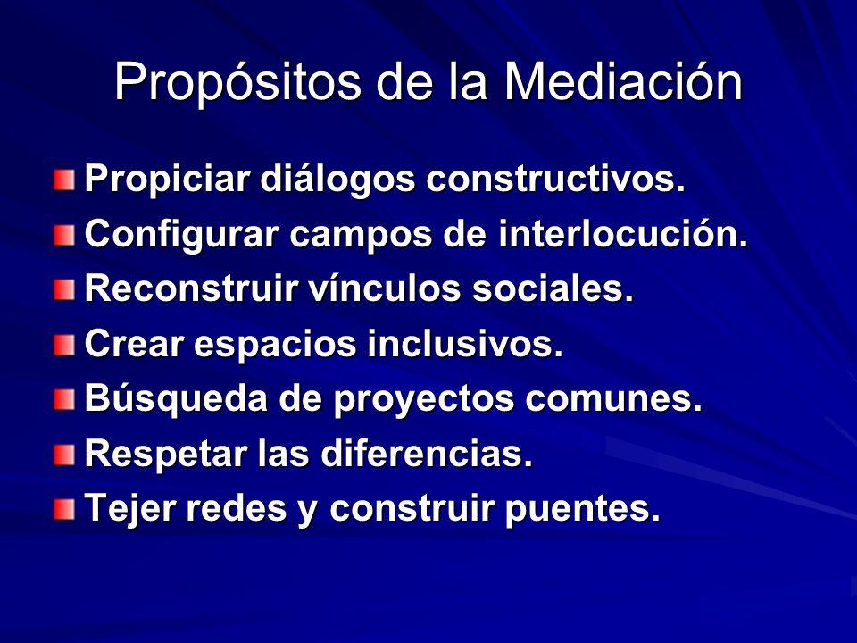 Propósitos de la Mediación Propiciar diálogos constructivos. Configurar campos de interlocución. Reconstruir vínculos sociales. Crear espacios inclusi