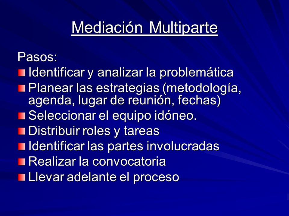 Mediación Multiparte Pasos: Identificar y analizar la problemática Planear las estrategias (metodología, agenda, lugar de reunión, fechas) Seleccionar