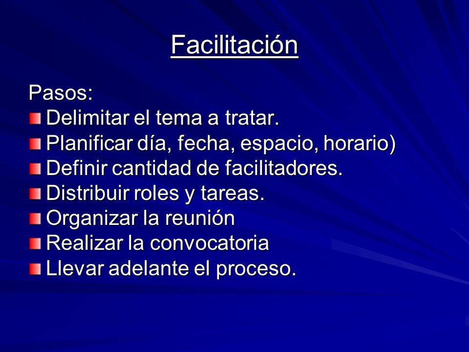 Facilitación Pasos: Delimitar el tema a tratar. Planificar día, fecha, espacio, horario) Definir cantidad de facilitadores. Distribuir roles y tareas.